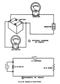 Swell Circuit Block Diagram Wiring Diagram M6 Wiring Cloud Xortanetembamohammedshrineorg