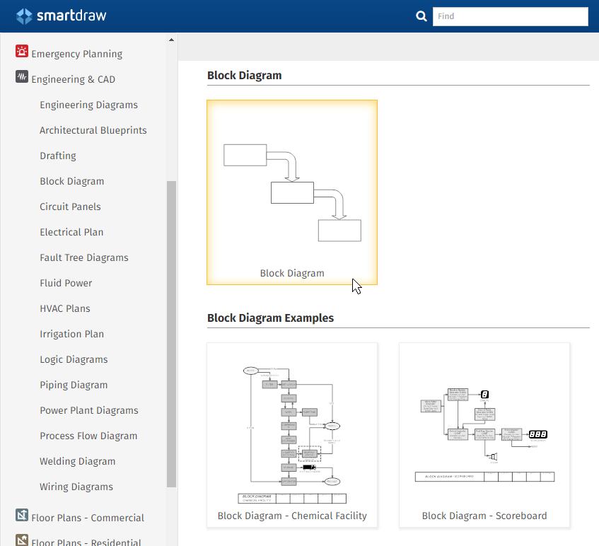Pleasant Block Diagram Maker Free Online App Download Wiring Cloud Histehirlexornumapkesianilluminateatxorg