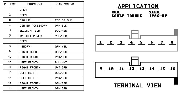 01 mustang stereo wiring diagram - chinese atv wiring diagram 50cc for wiring  diagram schematics  wiring diagram schematics