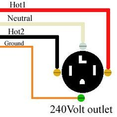 Pleasing How To Wire 240 Volt Outlets And Plugs Electrical In 2019 Home Wiring Cloud Intelaidewilluminateatxorg