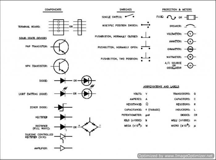Aircraft Electrical Wiring Diagram Symbols - 2003 Avalanche Fuel Gauge Wiring  Diagram tembakdalam1.au-delice-limousin.fr | Aerospace Wiring Diagram Symbols |  | Bege Wiring Diagram - Bege Place Wiring Diagram
