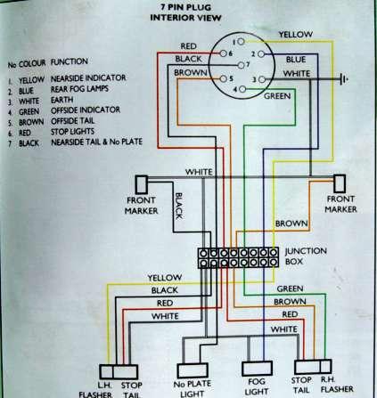ford transit connect trailer wiring diagram ya 5244  wiring zafira towbar free download wiring diagrams  towbar free download wiring diagrams