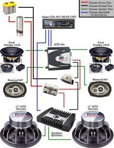 DA_2152] Car Audio Wiring Basics Schematic WiringExpe Lave Itis Mohammedshrine Librar Wiring 101