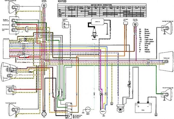 [DIAGRAM_0HG]  Aprilia 125 Wiring Diagram - Wiring Diagrams | Aprilia Radio Wiring Diagrams |  | karox.fr