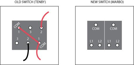 Astounding Double Switch Diagram Basic Electronics Wiring Diagram Wiring Cloud Uslyletkolfr09Org