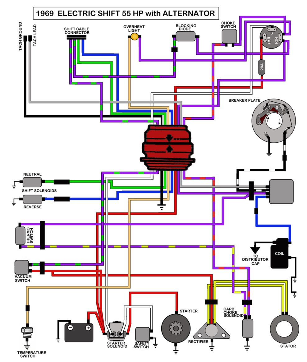 [DIAGRAM_3US]  VB_9330] Key Switch Wiring Diagram Together With 40 Hp Evinrude Wiring  Diagram Schematic Wiring | 1991 Johnson Wiring Harness Diagram Schematic |  | Stap Xeira Mohammedshrine Librar Wiring 101