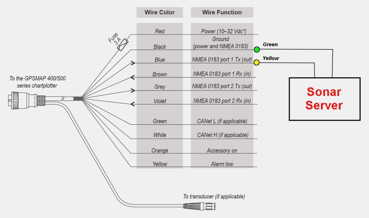wy_6970] garmin autopilot wiring diagram download diagram  ymoon epete kargi inifo lectu bios xolia jidig barep subd bepta ...