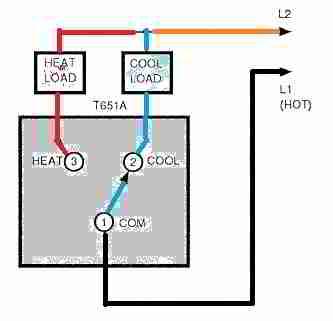 Fabulous Wiring Diagram For Heating And Cooling Thermostat Basic Wiring Cloud Xempagosophoxytasticioscodnessplanboapumohammedshrineorg