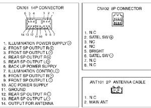 Super Subaru Car Radio Stereo Audio Wiring Diagram Autoradio Connector Wiring Cloud Histehirlexornumapkesianilluminateatxorg