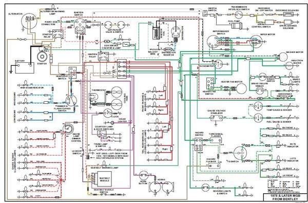 1976 Mgb Wiring Diagram 1980 - 2005 Tomos Moped Wiring Diagram for Wiring  Diagram Schematics | 1980 Mgb Wiring Diagram |  | Wiring Diagram Schematics