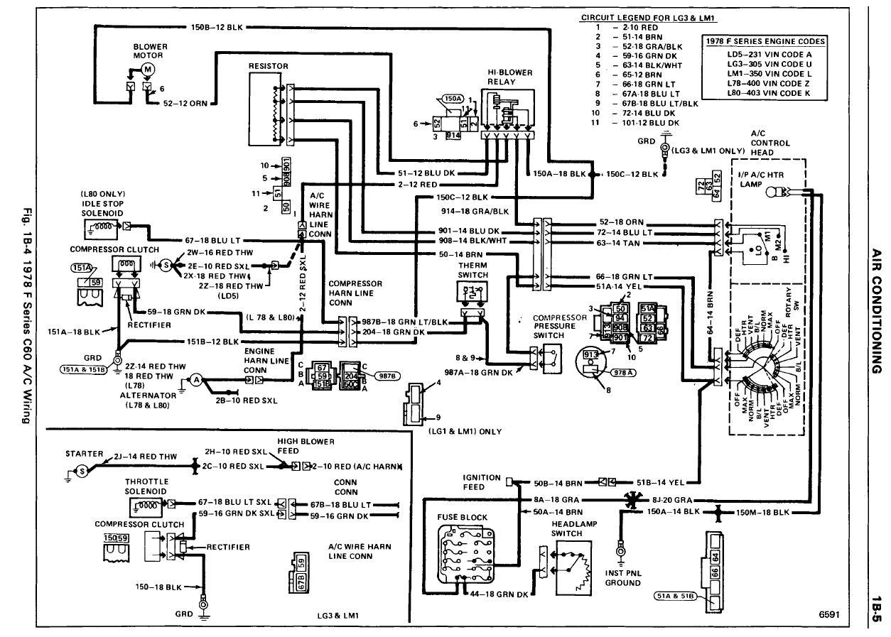Stupendous A C Wiring Diagram And A C Blower How Tos Wiring Cloud Ittabpendurdonanfuldomelitekicepsianuembamohammedshrineorg