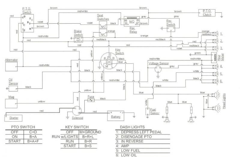 [DHAV_9290]  OA_4489] Cub Cadet Rzt 17 Wiring Diagram Schematic Wiring | Wiring Diagram For Cub Cadet Zero Turn |  | Acion Acion Oxyt Dupl Rosz Retr Ospor Heeve Mohammedshrine Librar Wiring 101
