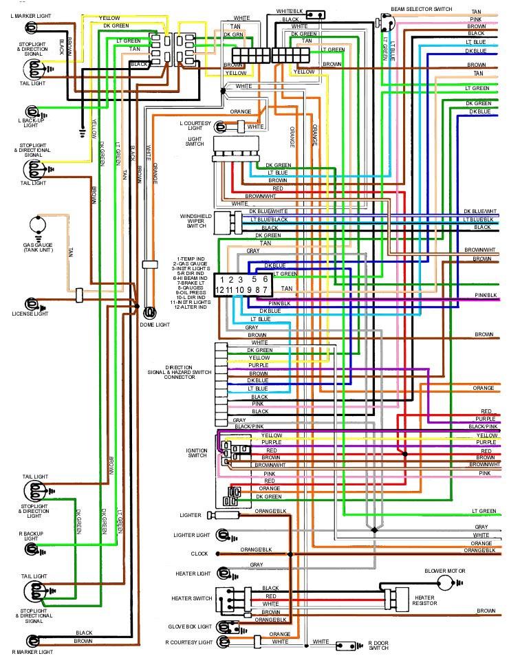 Fabulous 79 Firebird Dash Wiring Diagram Basic Electronics Wiring Diagram Wiring Cloud Grayisramohammedshrineorg