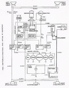 [SCHEMATICS_4US]  CL_3342] A Hot Rod Wiring Diagram Wiring Diagram | Hot Rod Wire Diagram |  | Gram Vell Alia Phil Hendil Mohammedshrine Librar Wiring 101