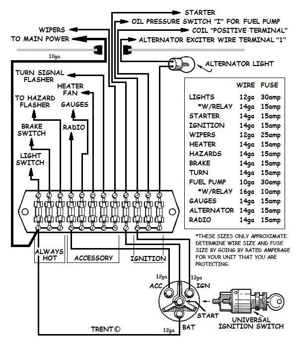 basic ignition switch wiring diagram for vehicle get free