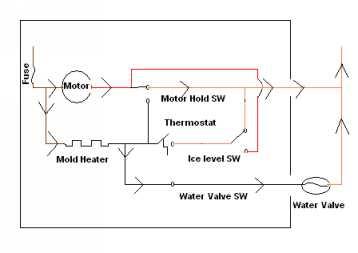 Excellent Ice Maker Wiring Diagrams Wiring Diagram Data Wiring Cloud Grayisramohammedshrineorg