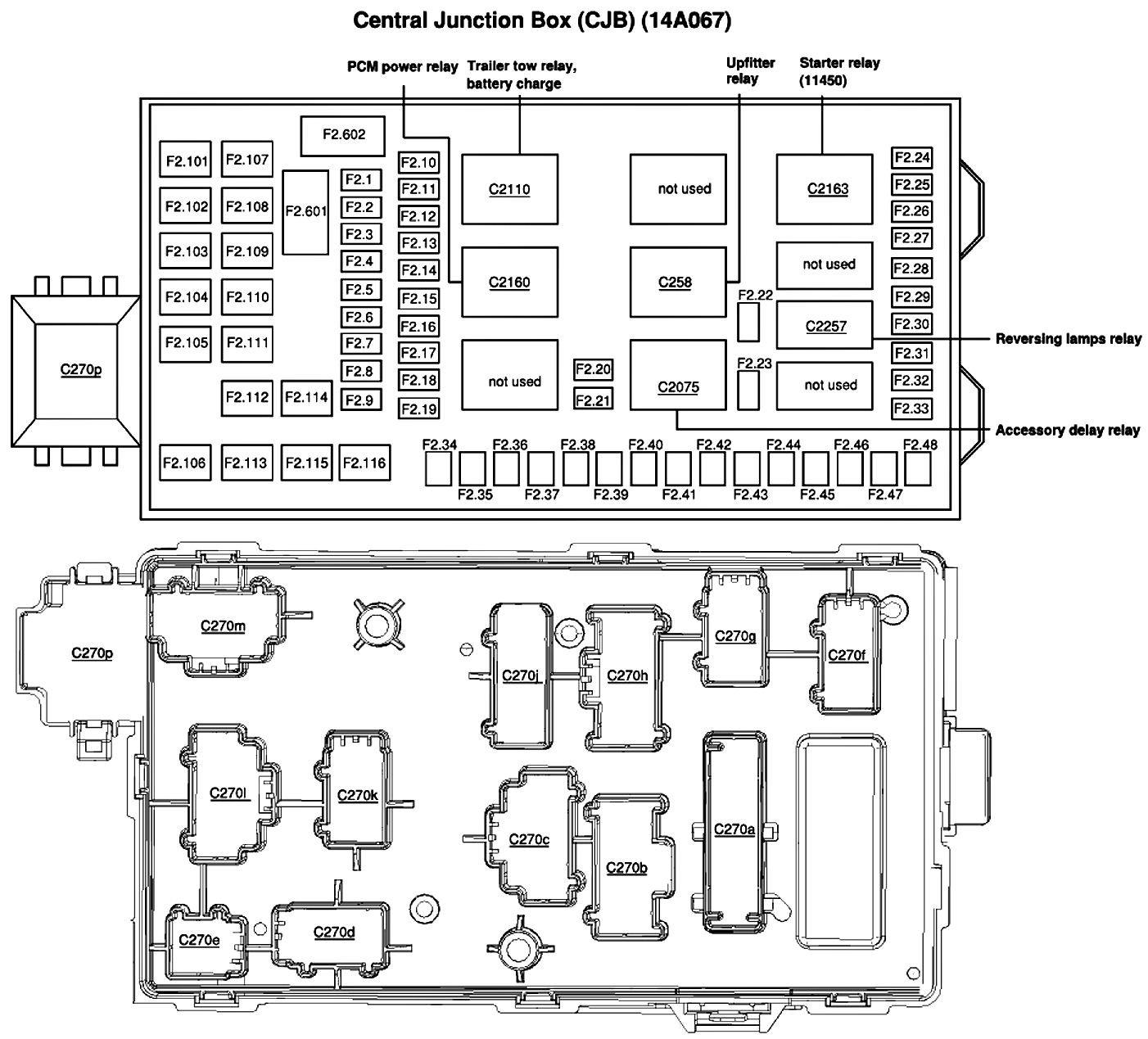 [SCHEMATICS_4PO]  SE_0219] Ford F 250 Fuel Pump Relay Location Wiring Harness Wiring Diagram  Wiring Diagram | Wiring Diagram Fuel Pump Relay Location |  | Orsal Para Isra Mohammedshrine Librar Wiring 101