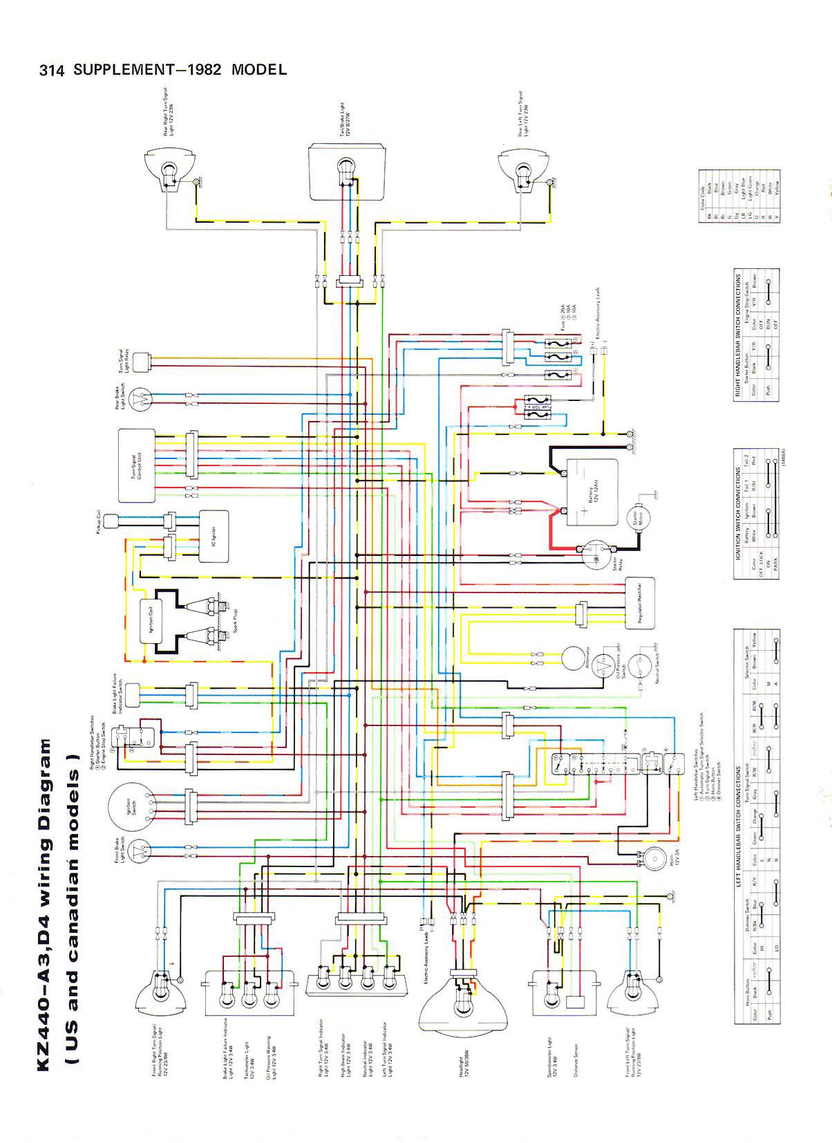 1975 Kawasaki G5 100 Wiring Diagram -83 Silverado Fuse Diagram | Begeboy Wiring  Diagram SourceBegeboy Wiring Diagram Source