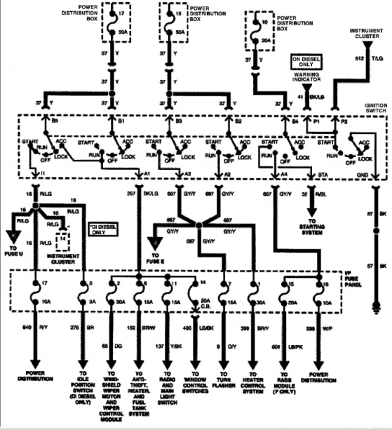 96 Ford F 150 Wiring Diagram - Wiring Diagrams SchematicAsnières Espaces Verts