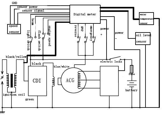 roketa 250cc wiring diagram  schematic wiring diagram