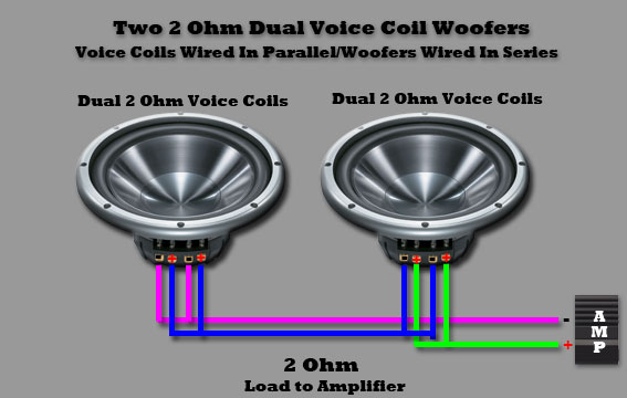 4 ohm dvc wiring diagram sl 1211  wiring diagram further 2 speaker 4 ohm dual voice coil  wiring diagram further 2 speaker 4 ohm