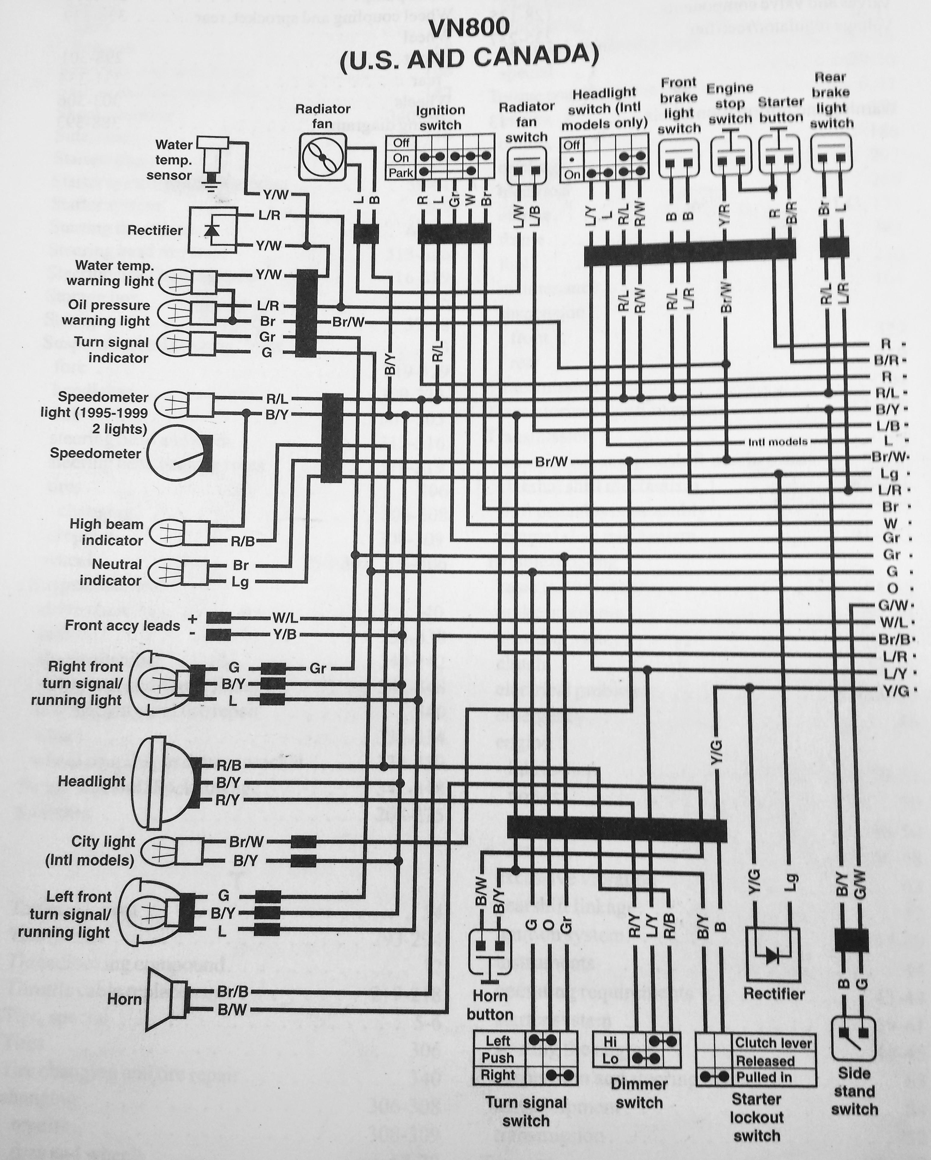 Admirable Kawasaki Nomad 1500 Fuse Box Wiring Diagram Wiring Cloud Loplapiotaidewilluminateatxorg