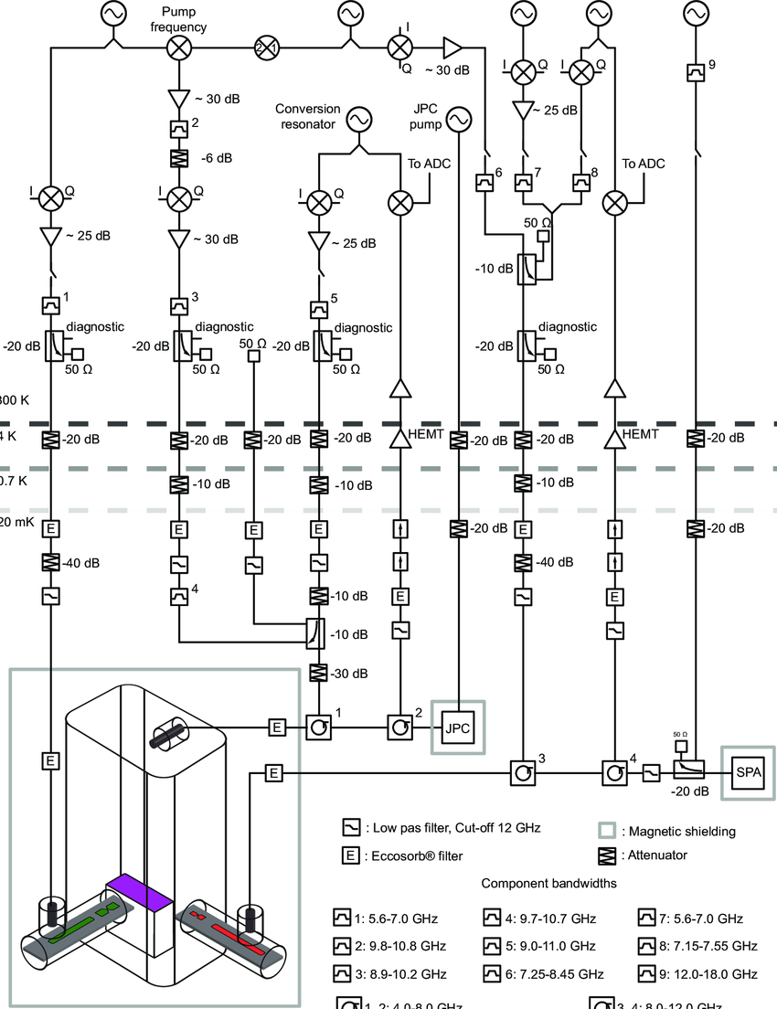 Richie Kotzen Tele Wiring Diagram from static-resources.imageservice.cloud
