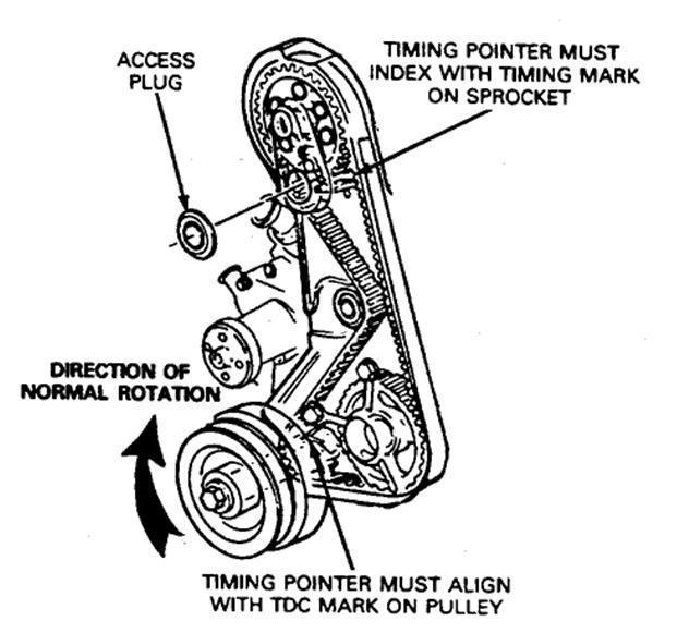 1995 ford ranger engine diagram md 7653  engine diagram 1993 ford ranger 2 3 engine diagram 1994  engine diagram 1993 ford ranger 2 3