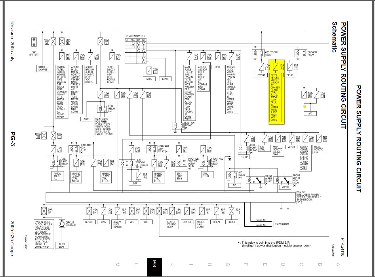 WG_5139] 2005 G35 Coupe Fuse Box Diagram Schematic WiringPuti Ixtu Nowa Orsal Emba Mohammedshrine Librar Wiring 101