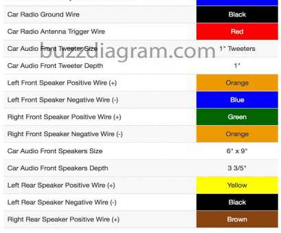 Astonishing Speaker Wire Color Chart Cleaver Polk Speaker Wiring Diagram Simple Wiring Cloud Vieworaidewilluminateatxorg