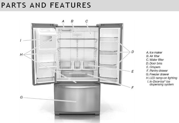 Sensational Whirlpool French Door Refrigerator Troubleshooting User Guide Wiring Cloud Itislusmarecoveryedborg