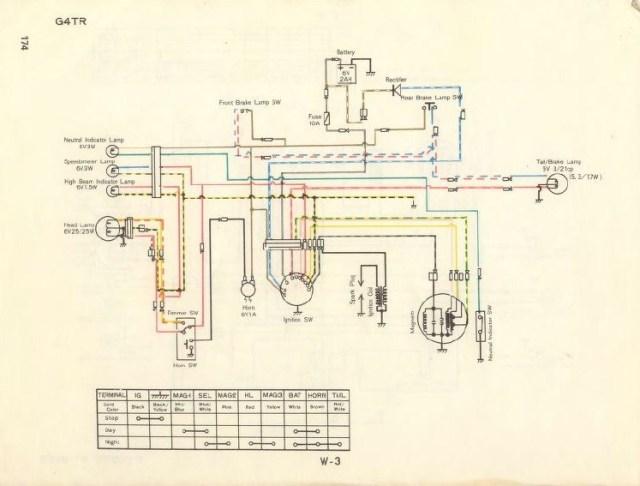 yamaha dt 100 wiring diagram   hobbiesxstyle  hobbiesxstyle