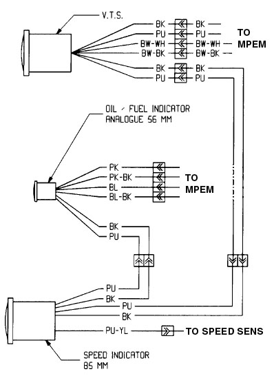 [GJFJ_338]  1988 Seadoo Wiring Diagram - keju.suspention7.kurvenkratzer-touren.de | Sea Doo Wiring Diagrams |  | Diagram Source - kurvenkratzer-touren.de
