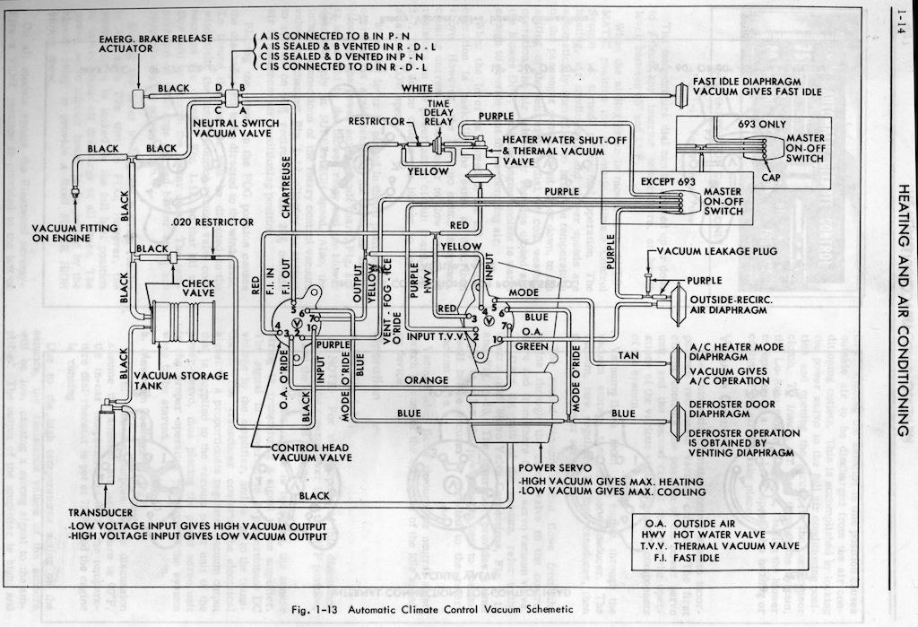 Prime Vacuum Diagram Geralds 1958 Cadillac Eldorado Seville 1967 Wiring Cloud Eachirenstrafr09Org