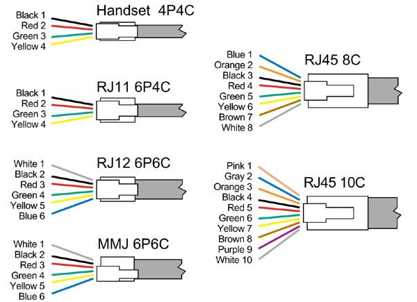 Rj11 Data Phone Jack Wiring - Car Stereo Jvc Kd S19 Wiring Diagram -  dumble.yenpancane.jeanjaures37.fr | Rj11 Data Cable Wiring Diagram |  | Wiring Diagram Resource
