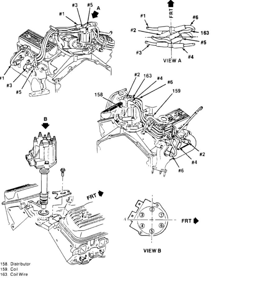 Brilliant 1995 S10 Engine Diagram Basic Electronics Wiring Diagram Wiring Cloud Onicaxeromohammedshrineorg