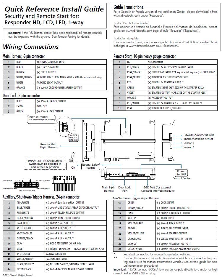 Super Viper 5301 Wiring Diagram Wiring Diagram Wiring Cloud Intelaidewilluminateatxorg