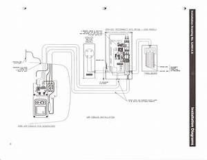 Marvelous Transfer Switch Diagram On All Start Jump Starter Wiring Diagram Diy Wiring Cloud Loplapiotaidewilluminateatxorg