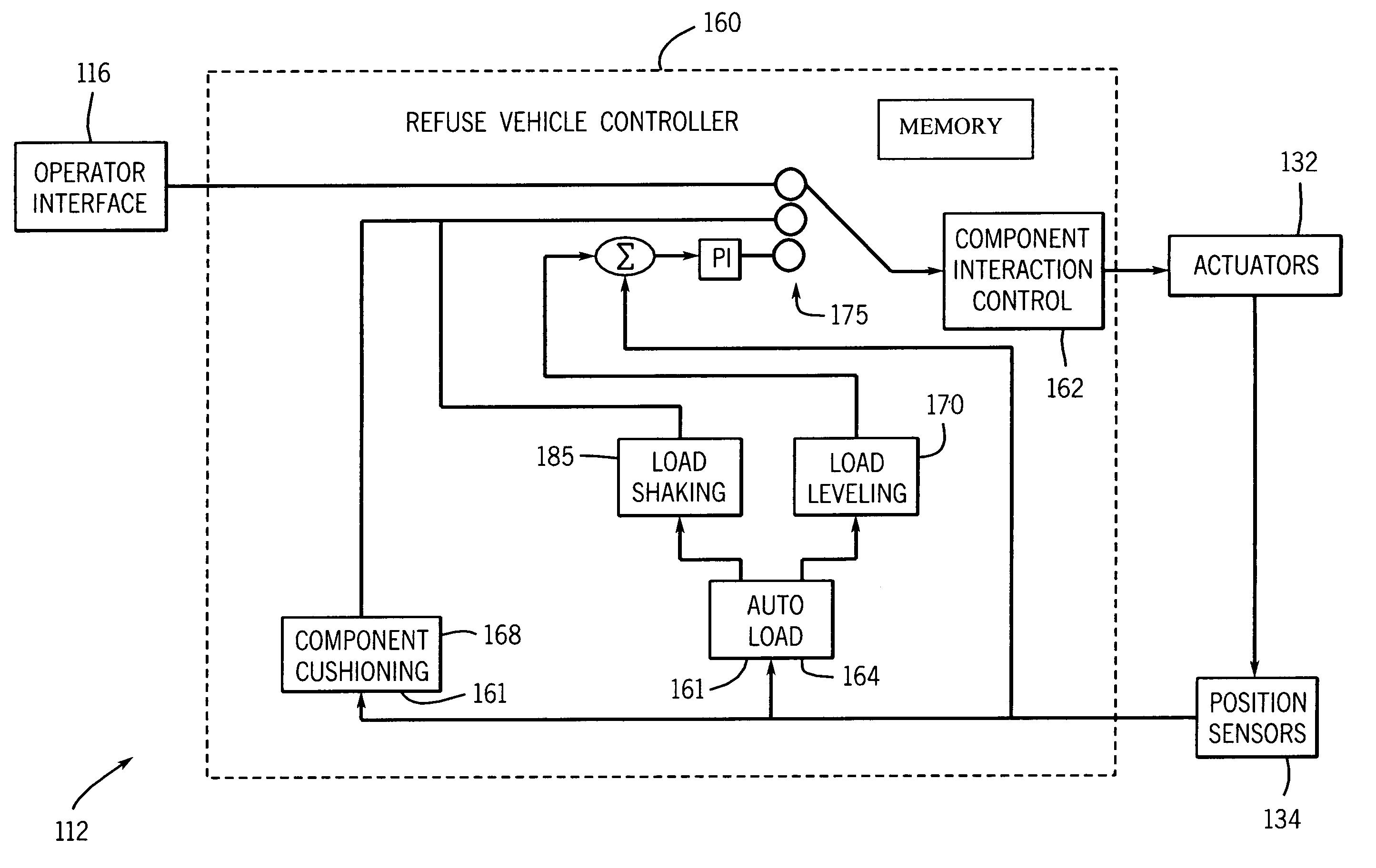 [DIAGRAM_4FR]  TN_0365] Am General Wiring Diagram | Mcneilus Wiring Diagrams |  | Drosi Numap Mohammedshrine Librar Wiring 101