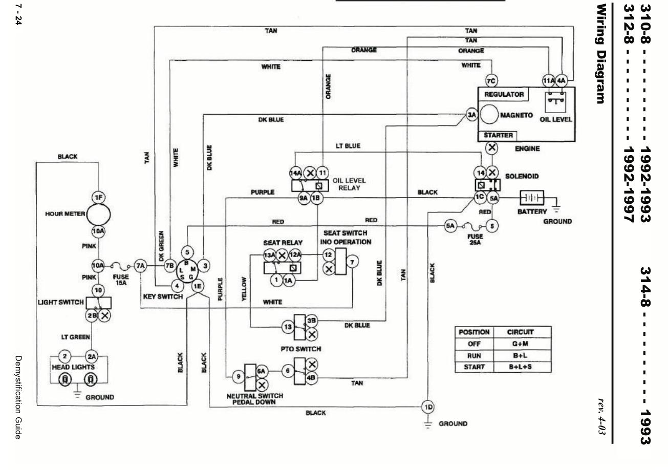 Marvelous K301 Wiring Diagram Wiring Diagram Wiring Cloud Hemtegremohammedshrineorg