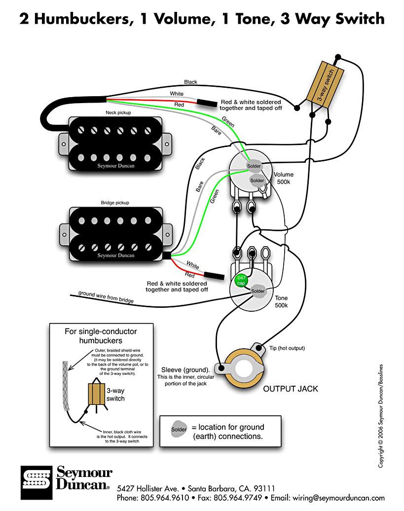 ZW_0962] Dean Humbucker Wiring Diagram Wiring DiagramExpe Lave Itis Mohammedshrine Librar Wiring 101