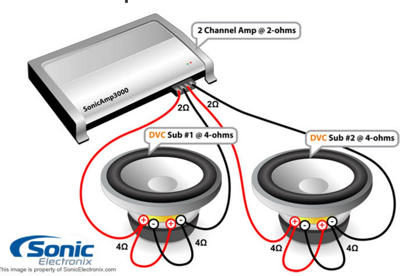 wh_3641] voice coil subwoofer wiring diagram moreover car audio ...  ynthe rmine xaem cajos mohammedshrine librar wiring 101