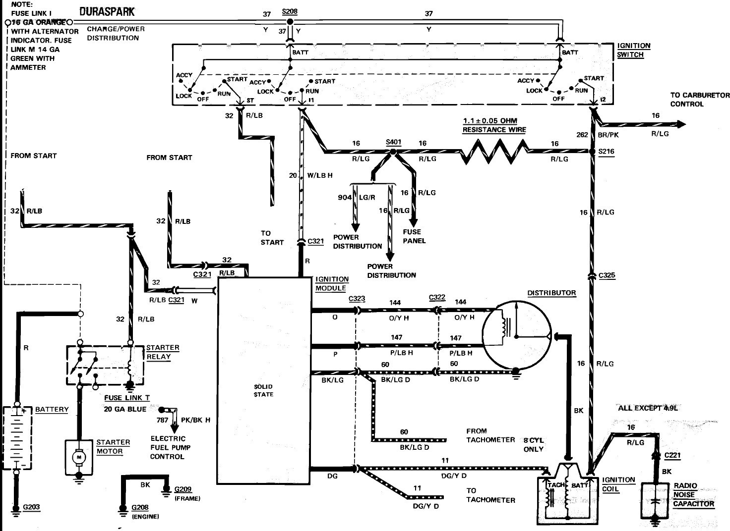1999 Ford F250 Super Duty Wiring Diagram from static-resources.imageservice.cloud