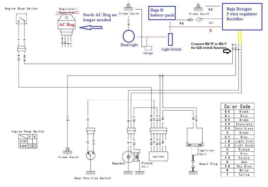 Kawasaki Klx 110 Wiring Diagram Ac Motor Wiring Diagram 480 Vac Vw T5 Tukune Jeanjaures37 Fr