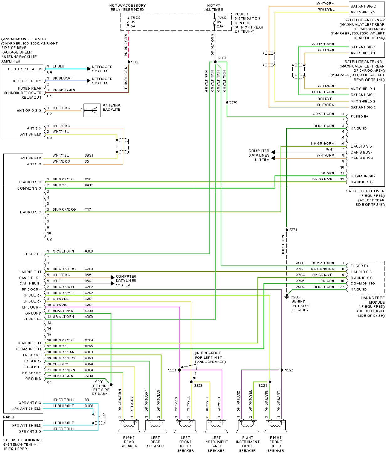 Surprising 2013 Chrysler Radio Wiring Diagram Wiring Diagram Tutorial Wiring Cloud Cranvenetmohammedshrineorg