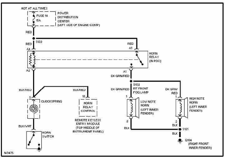pt cruiser electrical schematic - wiring diagram way-bold -  way-bold.lastanzadeltempo.it  lastanzadeltempo.it