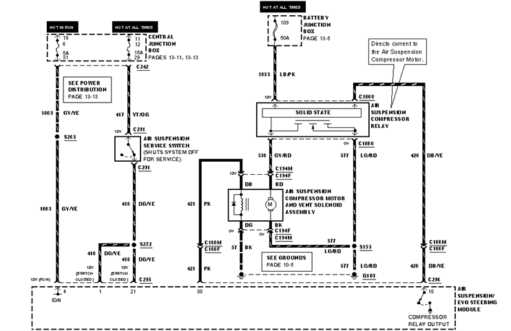 1998 ford expedition wiring diagrams xs 2673  wiring diagram 2000 ford expedition  wiring diagram 2000 ford expedition