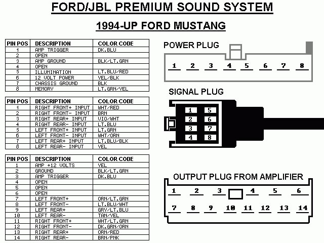 Astonishing Ford Car Radio Stereo Audio Wiring Diagram Autoradio Connector Wire Wiring Cloud Ymoonsalvmohammedshrineorg