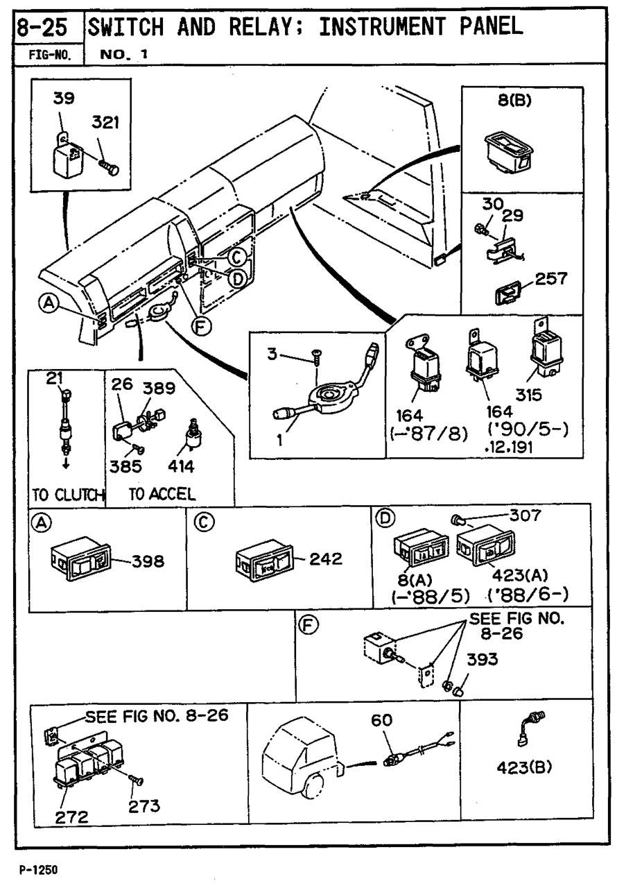 Pleasing Isuzu Truck Fuse Box Wiring Diagram Wiring Cloud Rdonaheevemohammedshrineorg