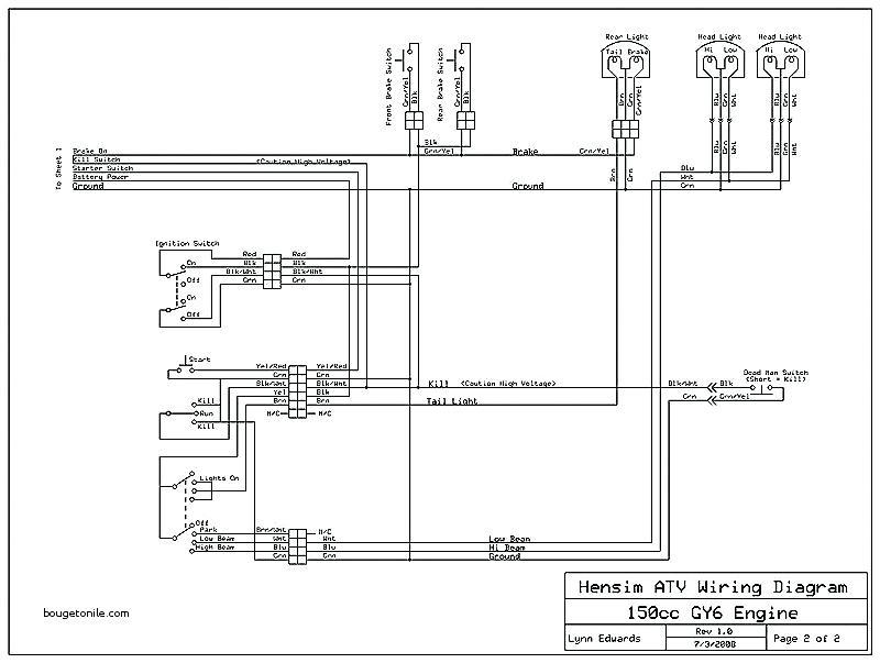 [DIAGRAM_5NL]  EO_5983] 150Cc Gy6 Engine Wiring Harness Diagram Free Image Wiring Diagram  Wiring Diagram   Znen 150cc Gy6 Ignition Wiring Diagram      Benkeme Inrebe Mohammedshrine Librar Wiring 101
